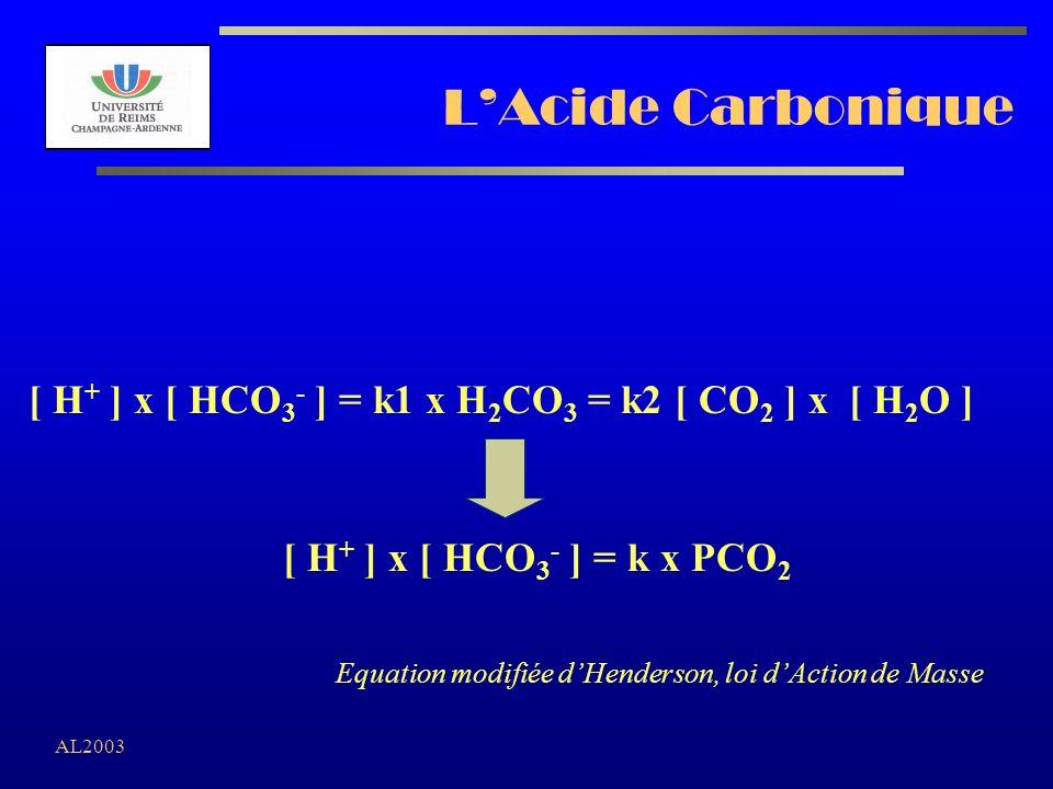 L'Acide Carbonique [ H+ ] x [ HCO3- ] = k1 x H2CO3 = k2 [ CO2 ] x [ H2O ] [ H+ ] x [ HCO3- ] = k x PCO2.